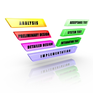 Software development V-Model: Phases and levels of a software development life cycle