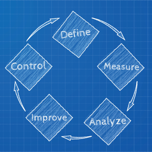DMAIC (define, measure, analyse, improve, control) on a blueprint pattern