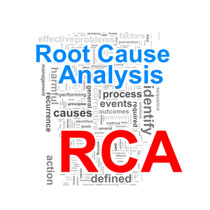 Word cloud for Root Cause Analysis