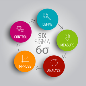 Six Sigma diagram scheme concept