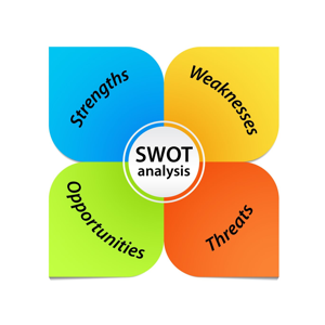 Colourful SWOT analysis diagram in shape of leaves