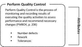 Peform Quality Control: Attributes