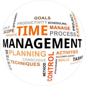 A word cloud of time management related terms